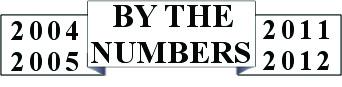 Bythenumberstake2